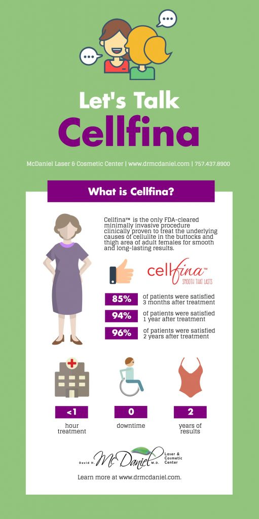Let's Talk Cellfina